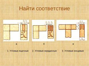 Найти соответствие 3. Угловые концевые 2. Угловые серединные 1. Угловые ящичн