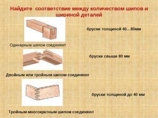 Найдите соответствие между количеством шипов и шириной деталей бруски толщино