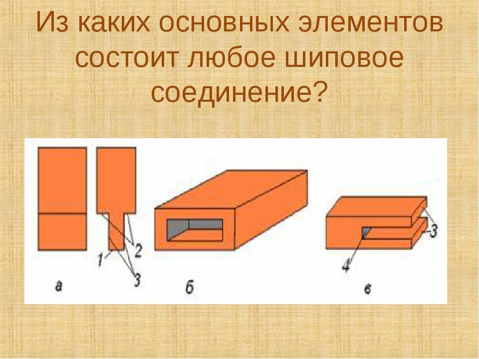 Из каких основных элементов состоит любое шиповое соединение?