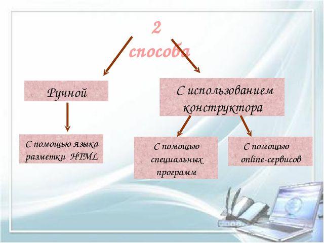 2 способа Ручной С использованием конструктора С помощью языка разметки HTML...