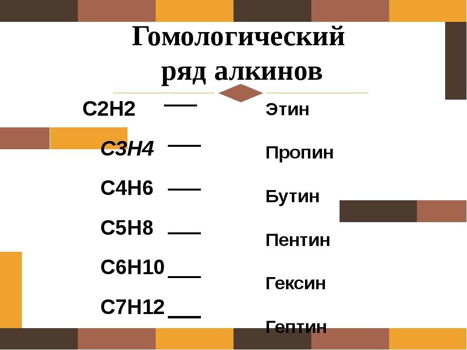 Гомологический ряд алкинов C2H2 C3H4 C4H6 C5H8 C6H10 C7H12 Этин Пропин...