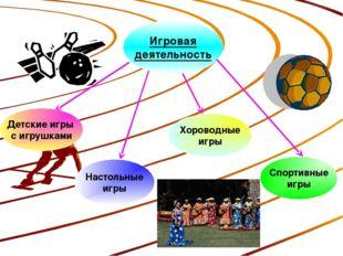 Игровая деятельность Детские игры с игрушками Настольные игры Хороводные игры