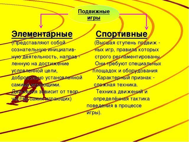 Элементарные Спортивные (Представляют собой (Высшая ступень подвиж - сознател...