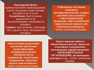 Нецензурная брань- административное правонарушение, влечёт наказание в виде ш