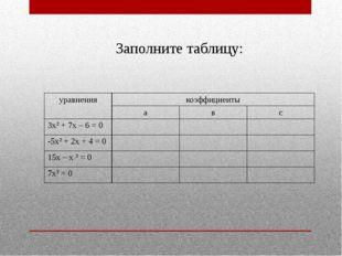 Заполните таблицу: уравнения коэффициенты а в с 3х² +7х – 6 = 0 -5х²+ 2х + 4