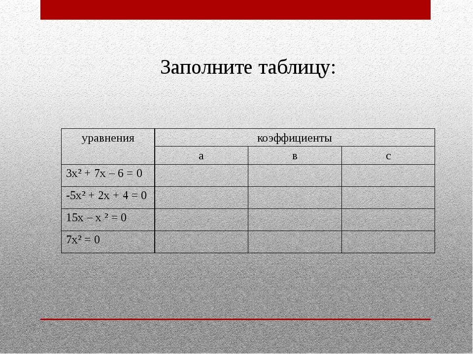 Заполните таблицу: уравнения коэффициенты а в с 3х² +7х – 6 = 0 -5х²+ 2х + 4...