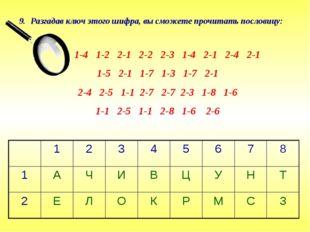 Разгадав ключ этого шифра, вы сможете прочитать пословицу: 1-4 1-2 2-1 2-2 2-