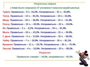 Результаты опроса ( Нами было опрошено 37 учеников 3 классов нашей школы): Ту