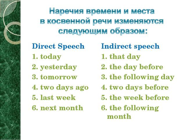 Direct Speech 1. today 2. yesterday 3. tomorrow 4. two days ago 5. last week...