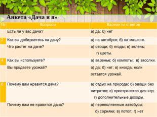 Анкета «Дача и я» № Вопросы Варианты ответов 1 Есть ли у вас дача? а) да; б)
