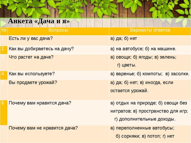 Анкета «Дача и я» № Вопросы Варианты ответов 1 Есть ли у вас дача? а) да; б)...