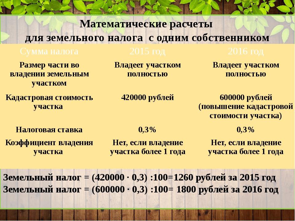 Математические расчеты для земельного налога с одним собственником Земельный...