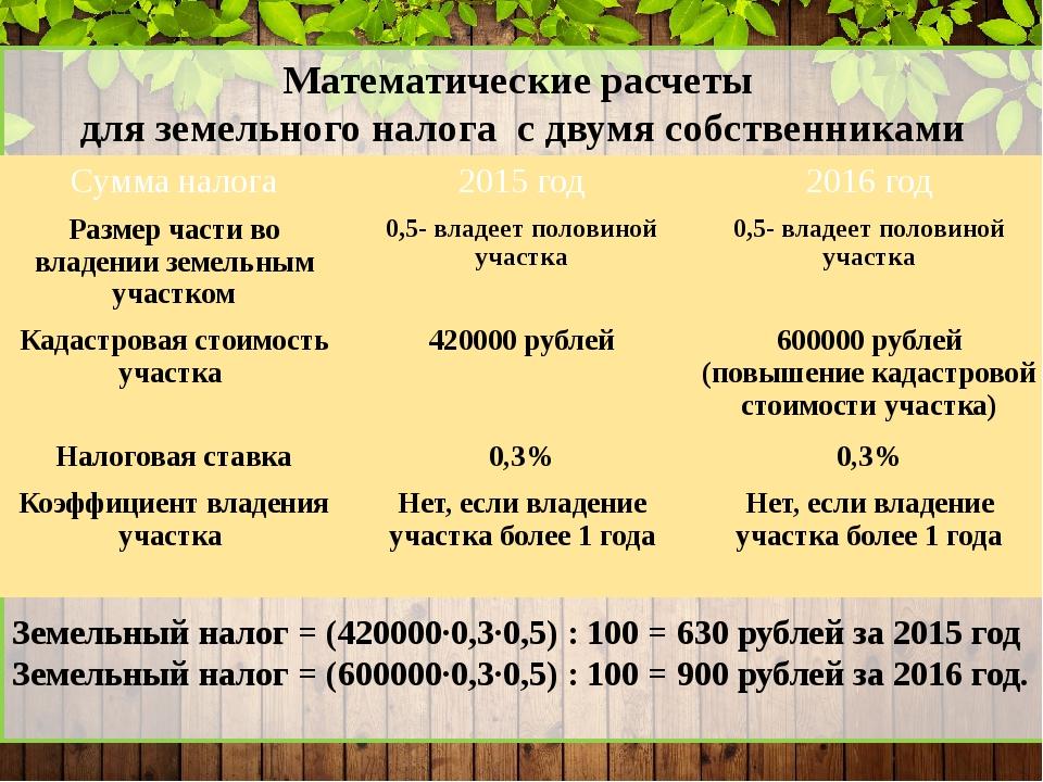 Математические расчеты для земельного налога с двумя собственниками Земельны...