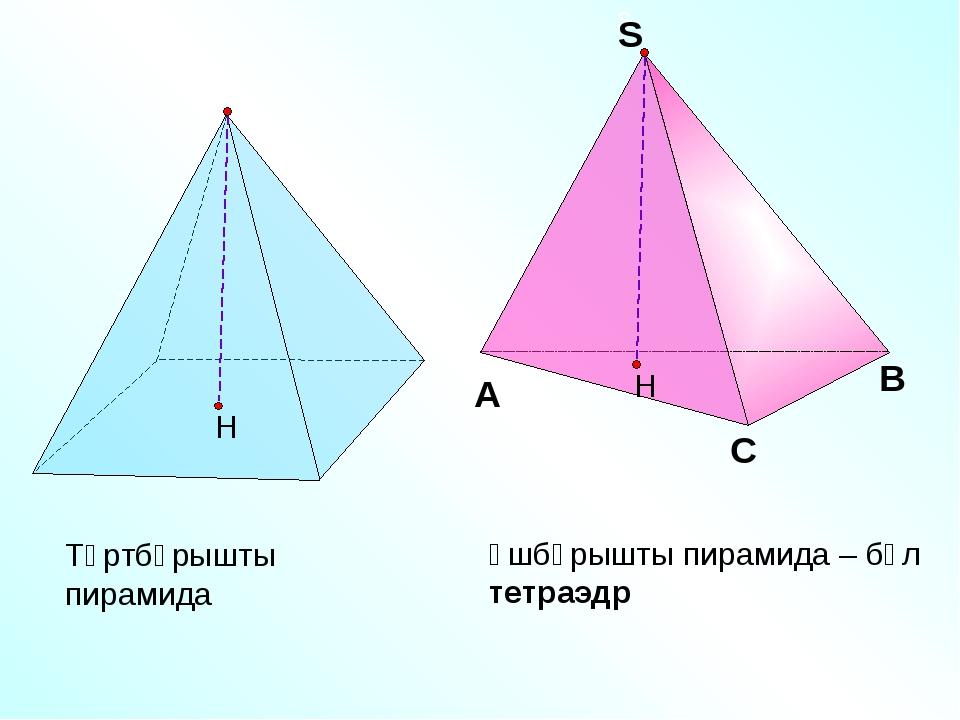 прямая треугольная пирамида рисунок