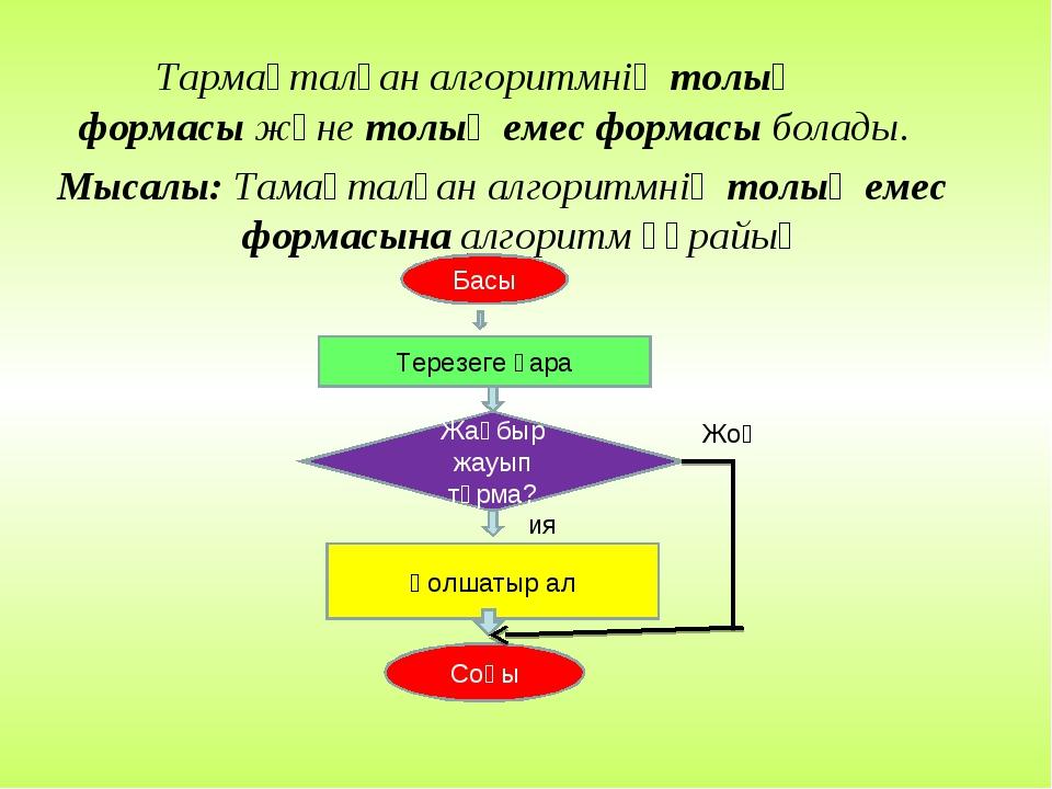 Тармақталған алгоритмнің толық формасы және толық емес формасы болады. Мысал...