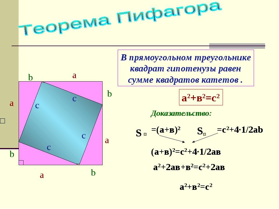 a b c a b c a b c a b c В прямоугольном треугольнике квадрат гипотенузы равен...