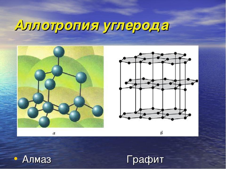 Аллотропия углерода АлмазГрафит