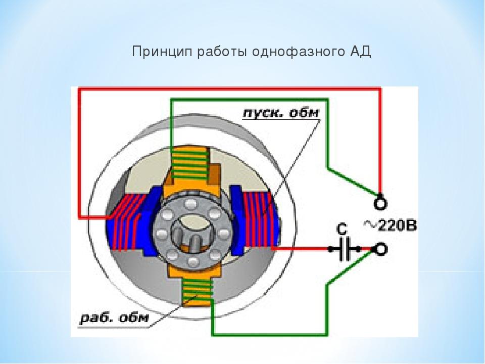 Однофазный двигатель