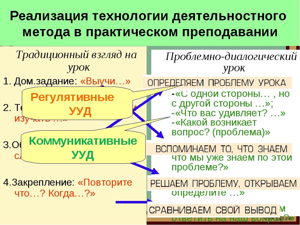 Традиционный взгляд на урок 1. Дом.задание: «Выучи…» 2. Тема: «Сегодня мы бу...