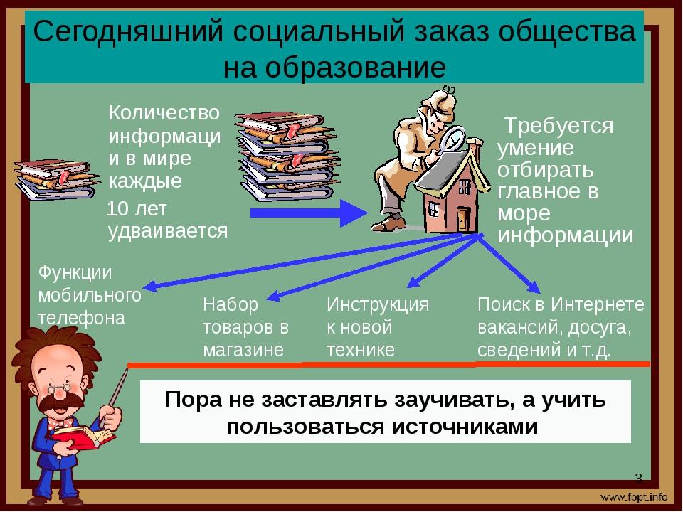Сегодняшний социальный заказ общества на образование Количество информации в...