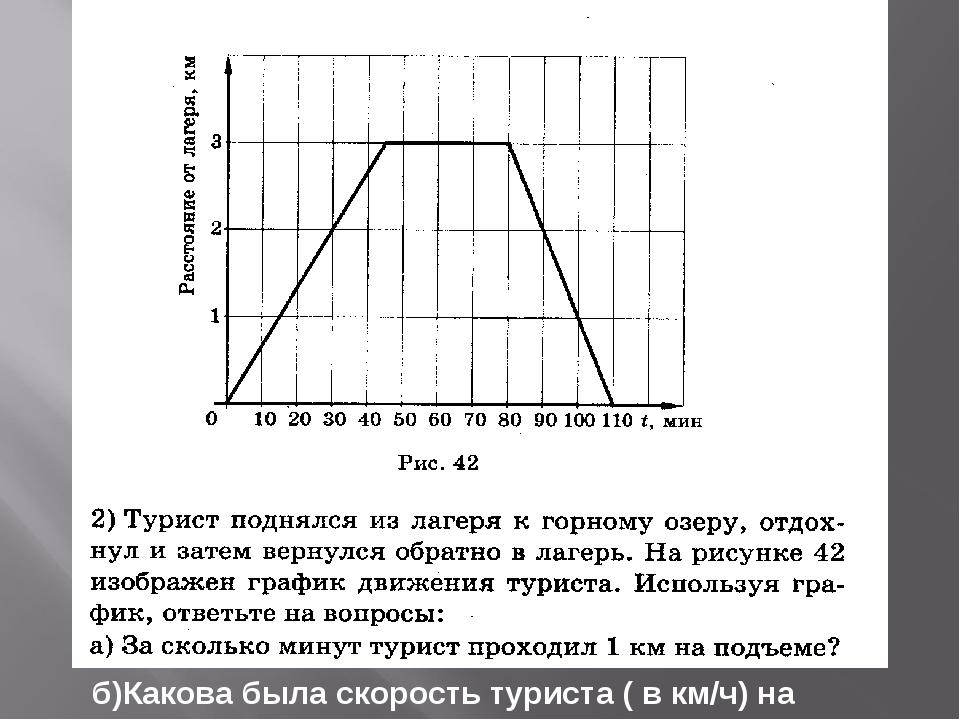 б)Какова была скорость туриста ( в км/ч) на спуске?