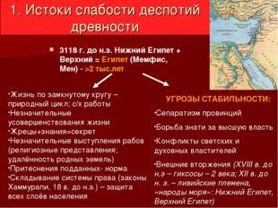 1. Истоки слабости деспотий древности 3118 г. до н.э. Нижний Египет + Верхний