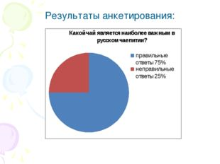 Результаты анкетирования: