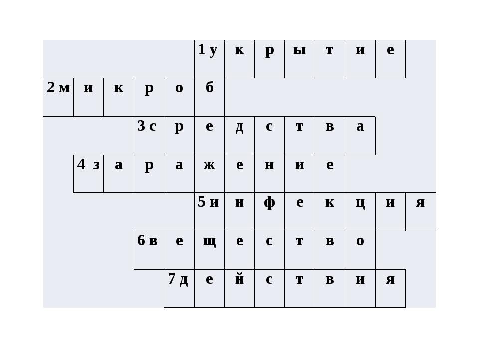 1у к р ы т и е 2м и к р о б 3с р е д с т в а 4з а р а ж е н и е 5и н ф е к ц...