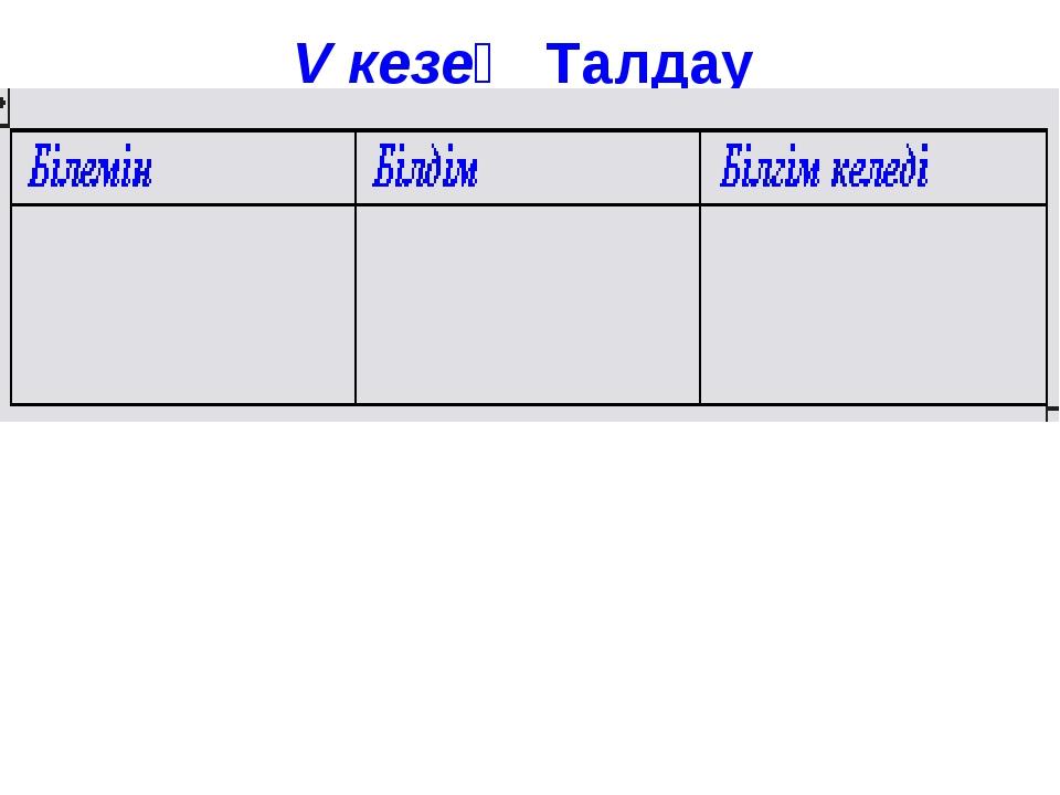 V кезең Талдау