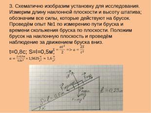 3. Схематично изобразим установку для исследования. Измерим длину наклонной п