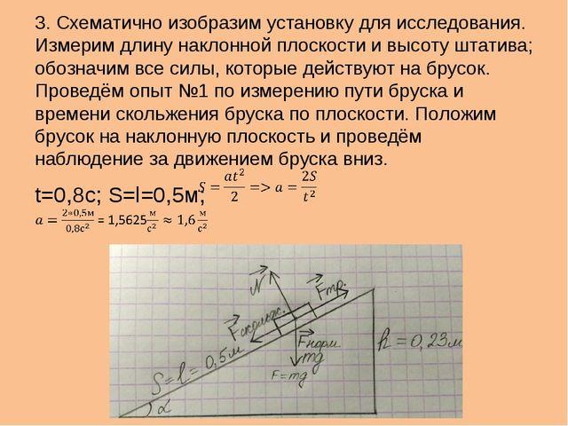 3. Схематично изобразим установку для исследования. Измерим длину наклонной п...