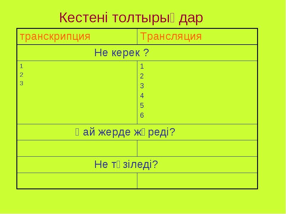 Кестені толтырыңдар транскрипцияТрансляция Не керек ? 1 2 31 2 3 4 5 6 Қай...