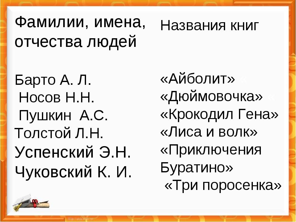 Фамилии, имена, отчества людей Барто А. Л. Носов Н.Н. Пушкин А.С. Толстой Л.Н...