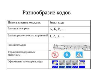 Разнообразие кодов Использование кода для:Знаки кода Записи звуков речиА, Б
