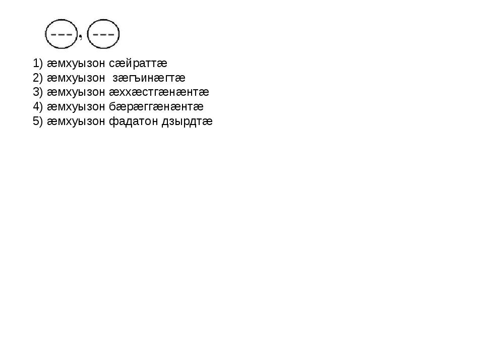 1) æмхуызон сæйраттæ 2) æмхуызон зæгъинæгтæ 3) æмхуызон æххæстгæнæнтæ 4) æмх...