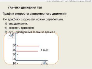 График скорости равномерного движения По графику скорости можно определить: