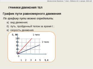 По графику пути можно определить: а) вид движения; б) путь, пройденный телом