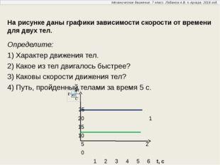На рисунке даны графики зависимости скорости от времени для двух тел. Опреде