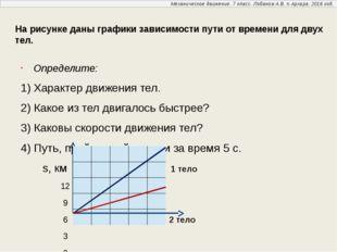 На рисунке даны графики зависимости пути от времени для двух тел. Определите