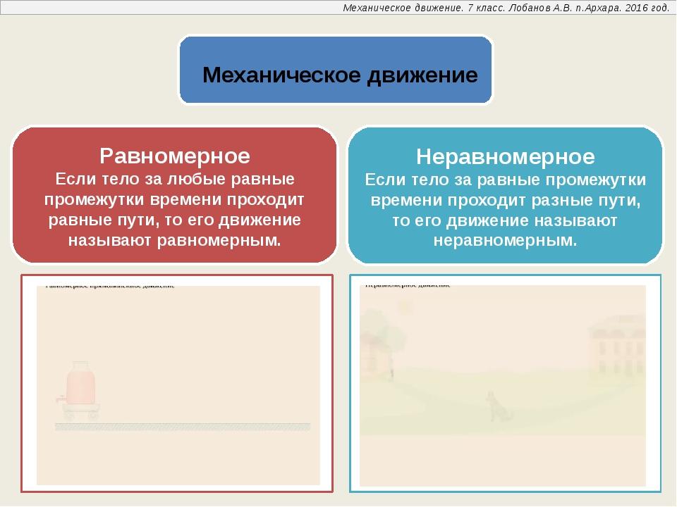Механическое движение. 7 класс. Лобанов А.В. п.Архара. 2016 год. Механическо...