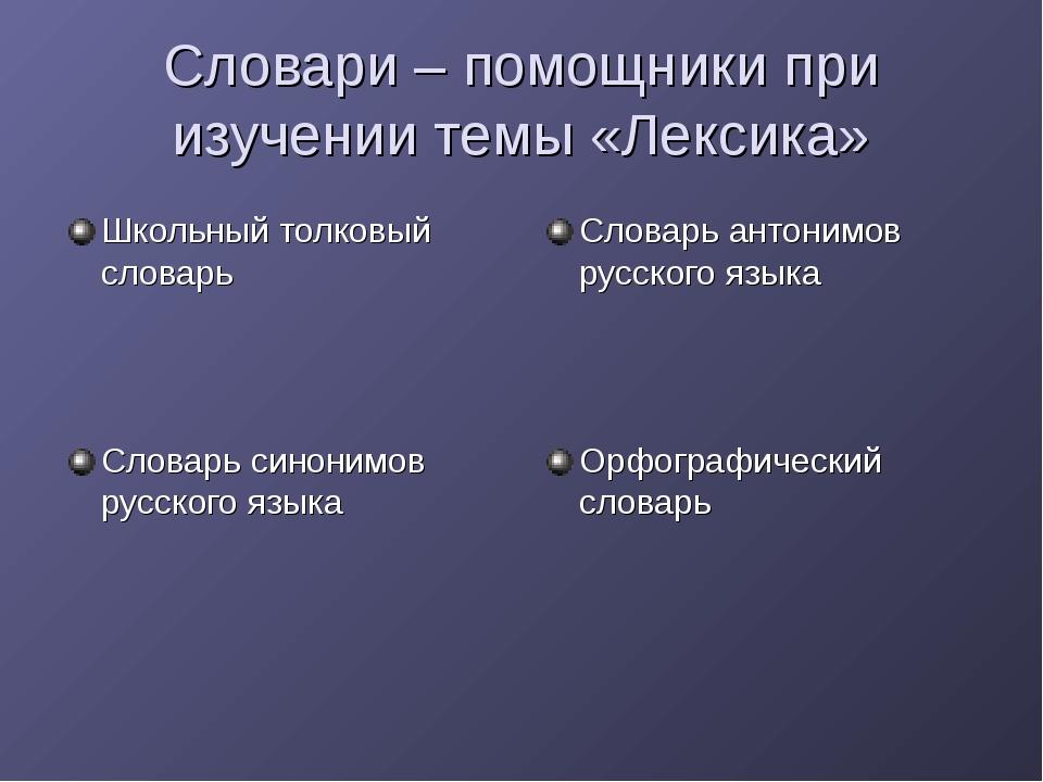 Словари – помощники при изучении темы «Лексика» Школьный толковый словарь Сло...