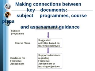 Making connections between key documents: subject programmes, course plans a