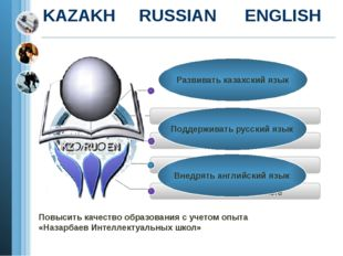 KAZAKH RUSSIAN ENGLISH Add Your Text in here Add Your Text in here Add Your T
