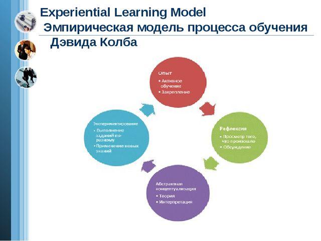Experiential Learning Model Эмпирическая модель процесса обучения Дэвида Колба