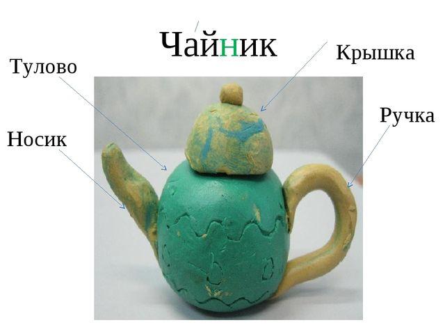 Чайник Тулово Носик Ручка Крышка