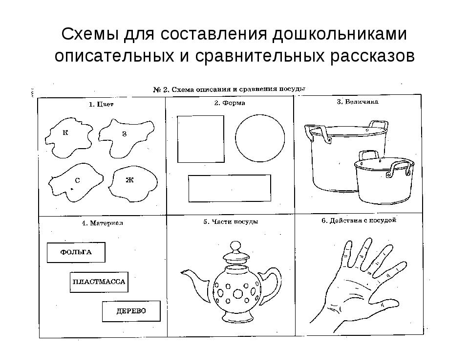 Схемы для составления дошкольниками описательных и сравнительных рассказов