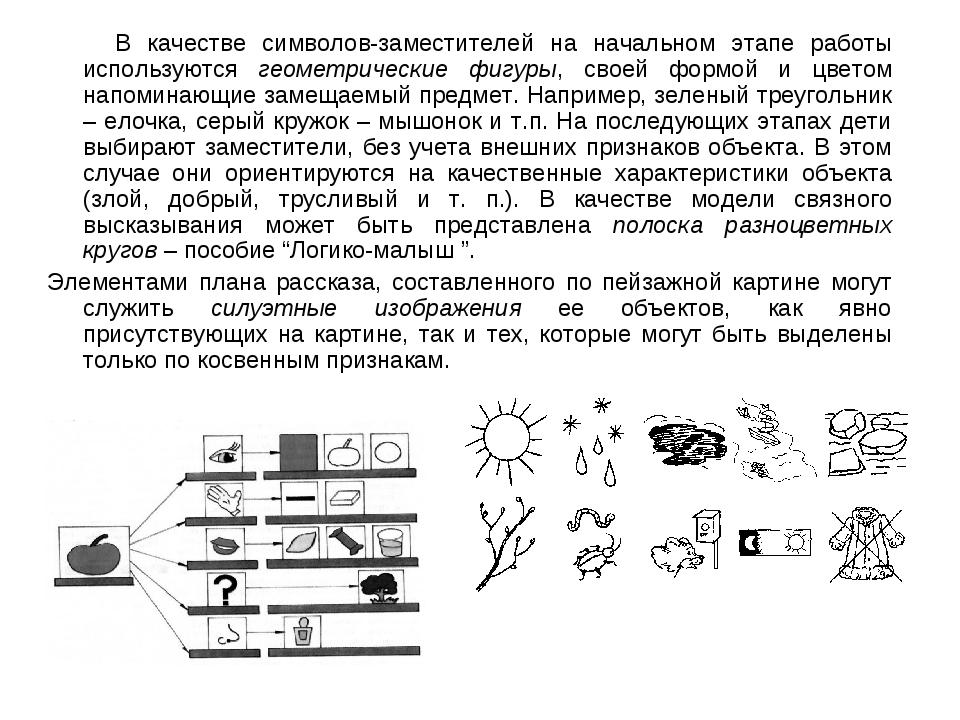 В качестве символов-заместителей на начальном этапе работы используются геом...
