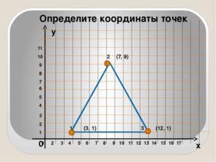 x y 0 1 2 3 4 5 6 7 8 9 10 11 12 13 14 15 16 17 1 2 3 4 5 6 7 8 9 10 11 1 Опр
