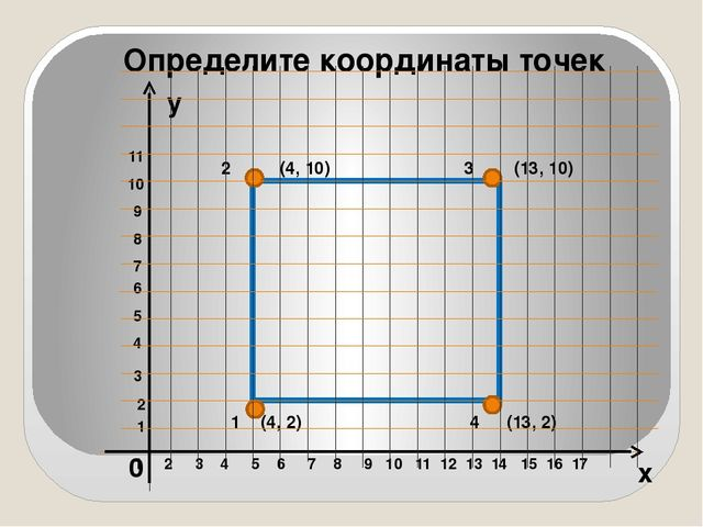 x y Определите координаты точек 0 1 2 3 4 5 6 7 8 9 10 11 12 13 14 15 16 17 1...
