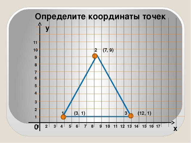 x y 0 1 2 3 4 5 6 7 8 9 10 11 12 13 14 15 16 17 1 2 3 4 5 6 7 8 9 10 11 1 Опр...